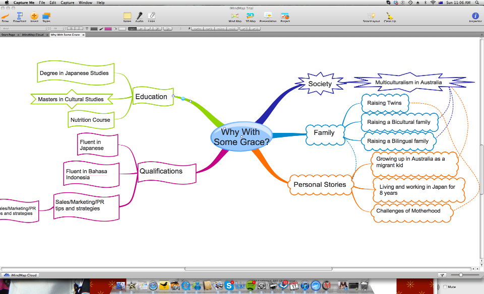 Mind Mapping Example